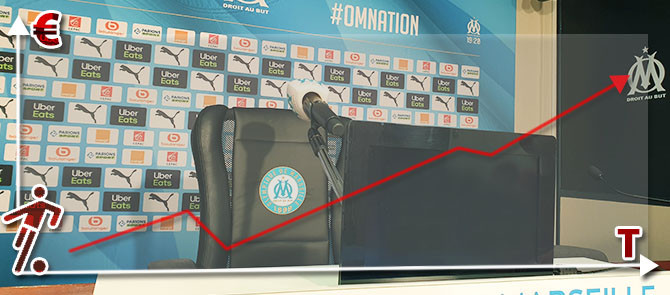 OM : et maintenant, analyse, scouting & trading