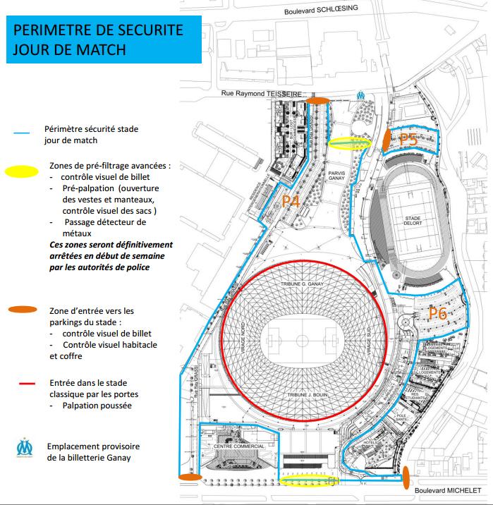 Le nouveau dispositif de s curit du v lodrome autour de for Porte 7 stade velodrome