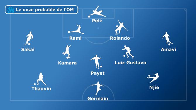 [Ligue 1] Amiens SC 0-2 OM [6ème Journée] 170916_onze_OM