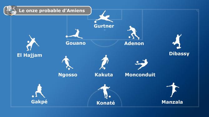 [Ligue 1] Amiens SC 0-2 OM [6ème Journée] 170916_onze_amiens