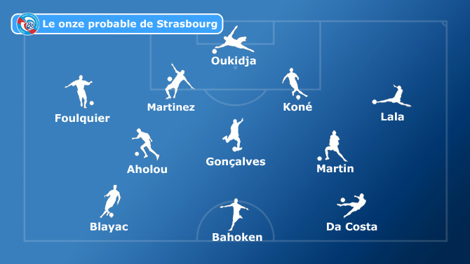 Strasbourg: Ligue 1 Match OM