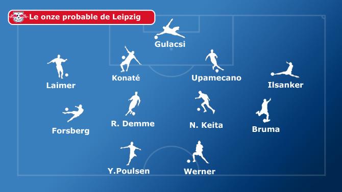 Garcia défend Pelé — Ligue Europa