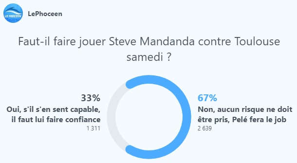 mandanda_pele_sondage.jpg (33 KB)