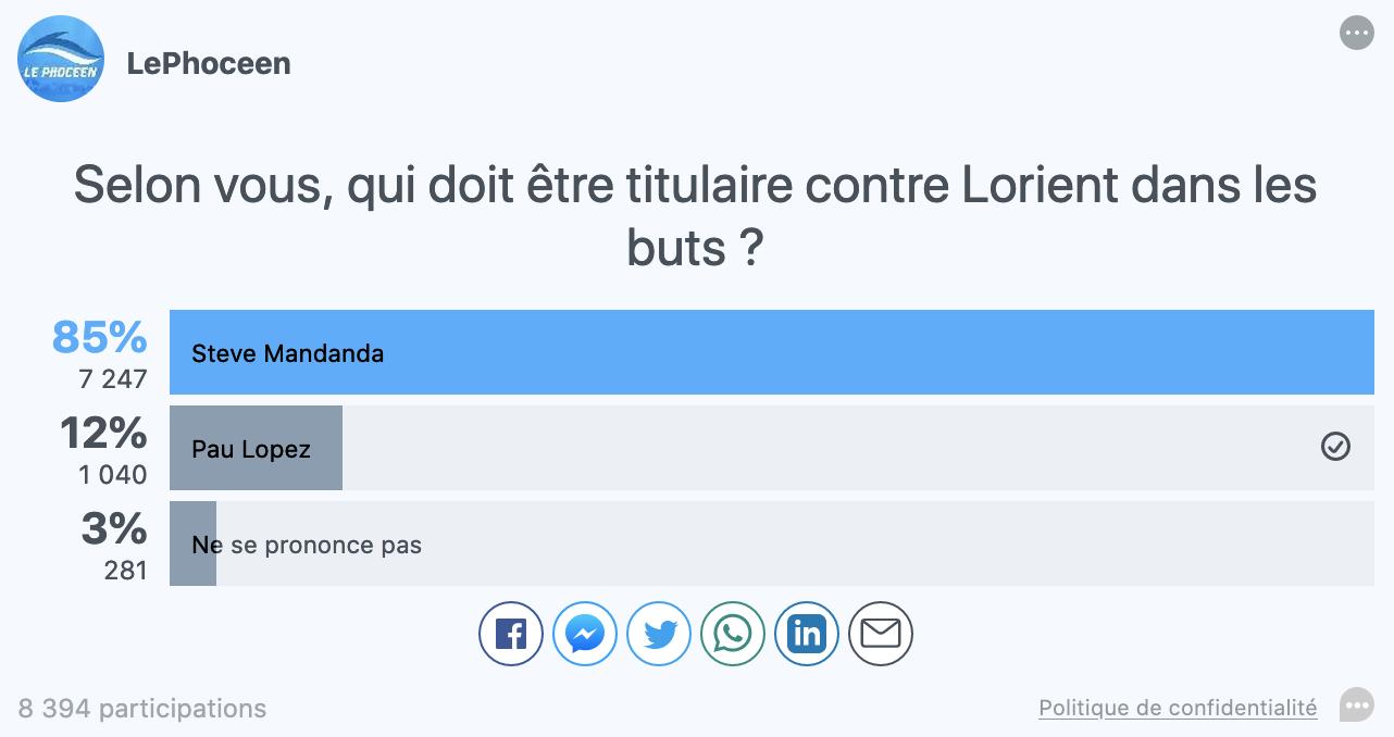 sondage_mandanda_lopez.jpg (118 KB)