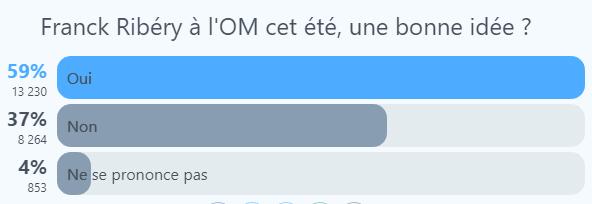sondage_ribery.jpg (35 KB)