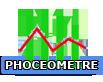 Btn phocéomètre haut